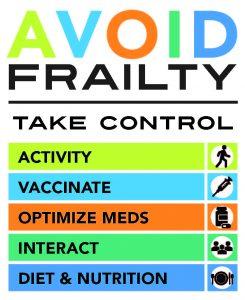 AVOID Frailty-Take Control! - Canadian Frailty Network